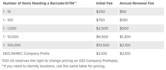 gs1-membership-pricing