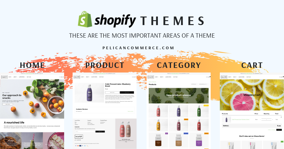 shopify themes most important areas